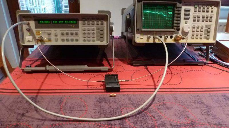Analyseur de spectre et mesures scalaires